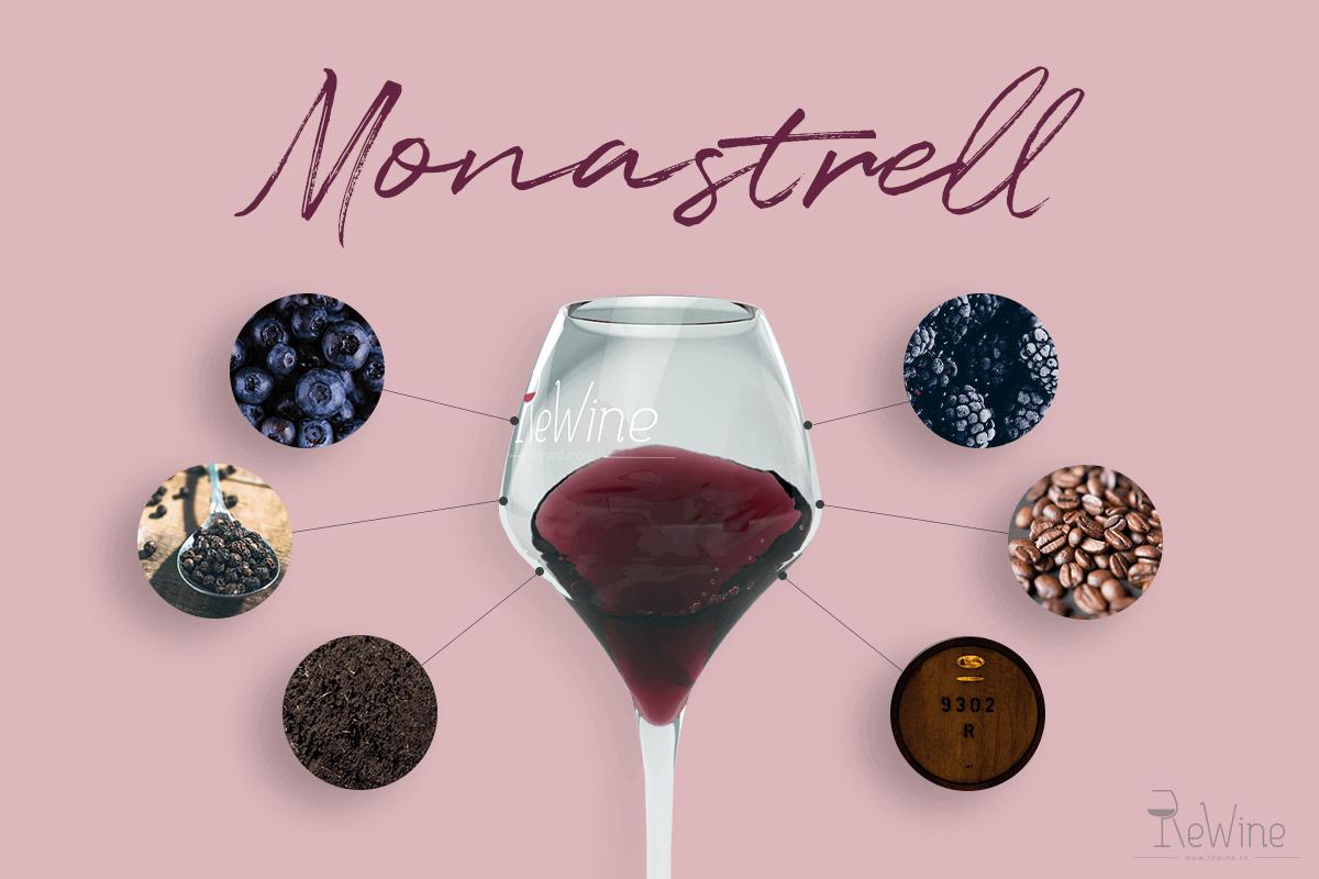 Totul despre Monastrell (Mourvedre)